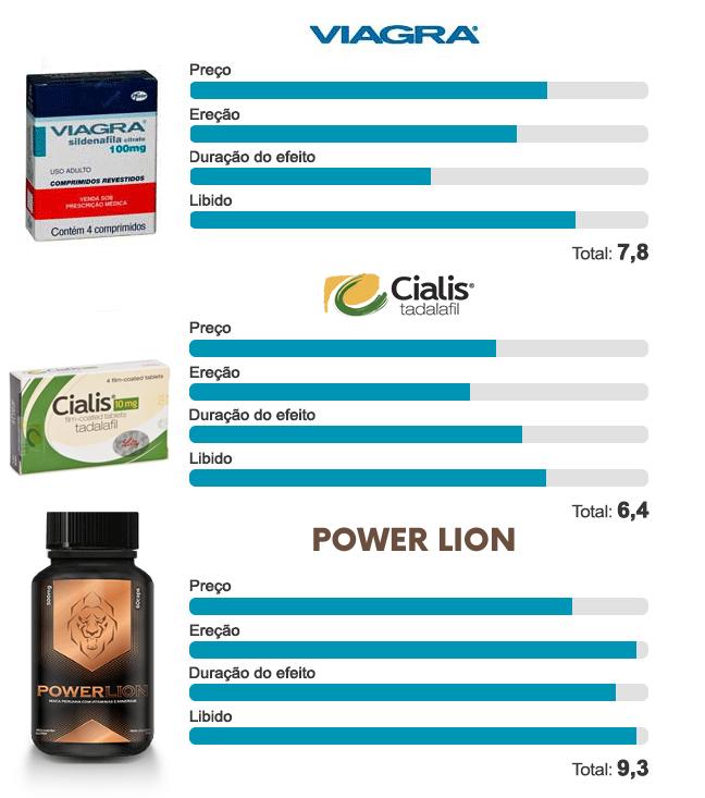 power-lion