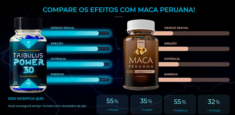 Tribulus Power ou Maca Peruana