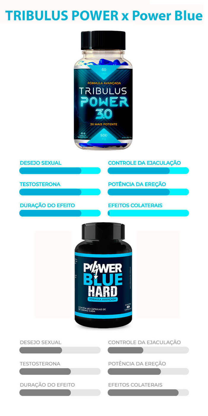 Tribulus Power x Power Blue